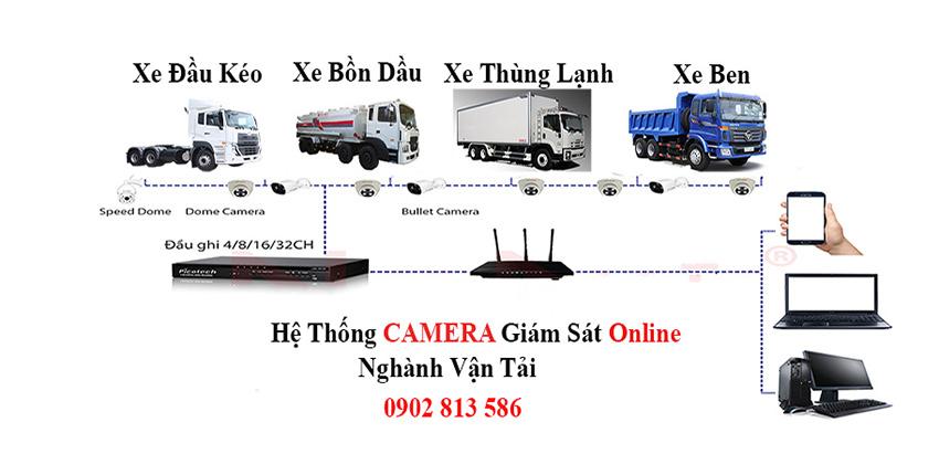 he-thong-camera-hop-chuan-bo-gtvt-giam-sat-xe